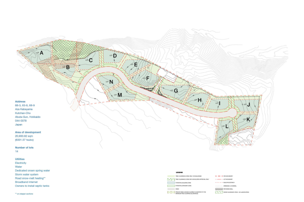Master Plan Web Version